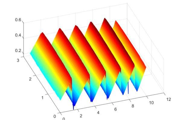 measurement_fresnel